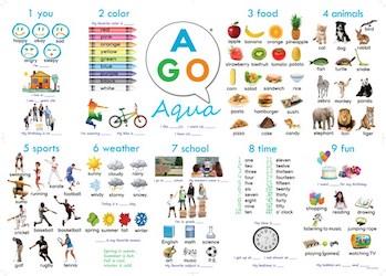 AGO Aqua poster