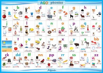 AGO-Phonics-Aqua-Poster-new (1)