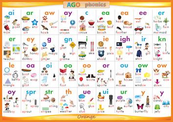 AGO-Phonics-Orange-Poster-new