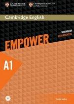 empowerswb