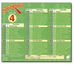 Springboard Level 4 CD