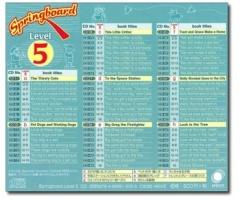 Springboard Level 5 CD